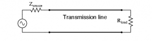 This schematic shows a terminating resistor at the receiving end of the connection.